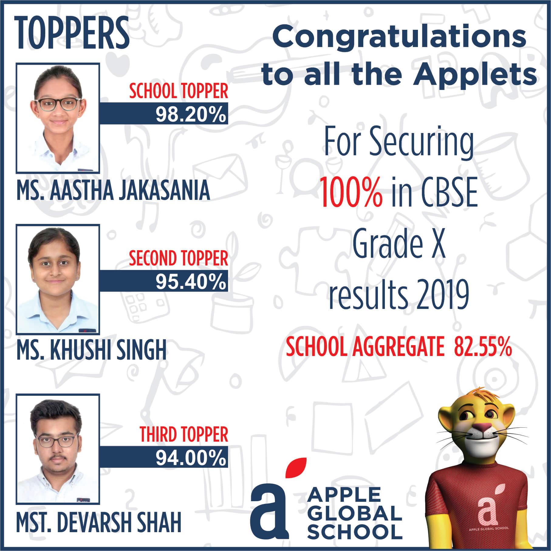 Best English Medium School In Ahmedabad